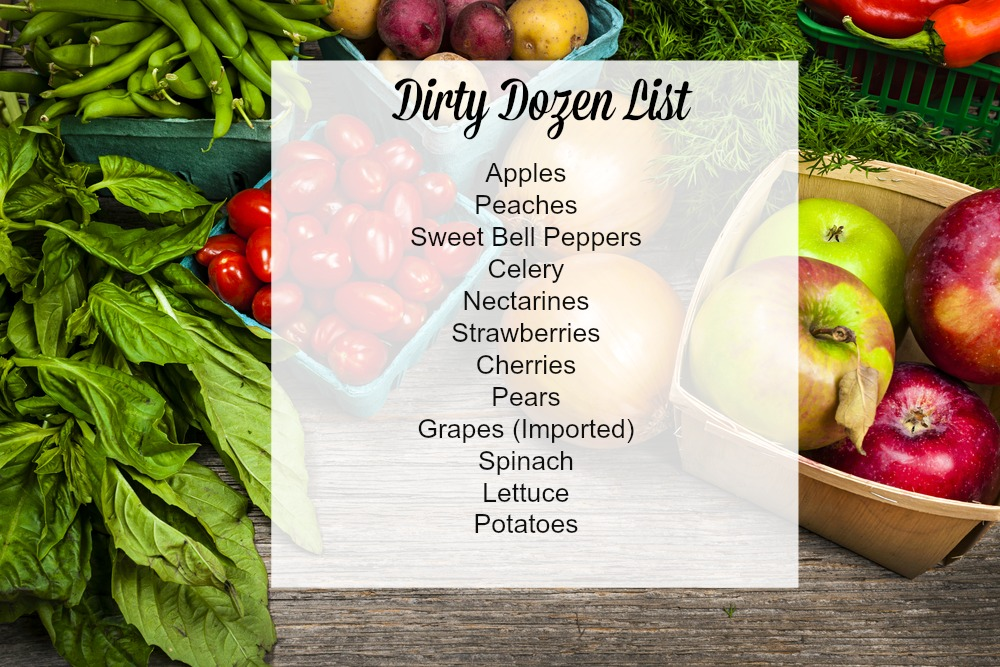 Dirty Dozen List